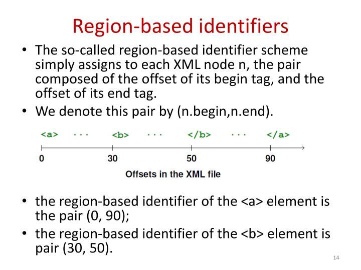 Region-based identifiers