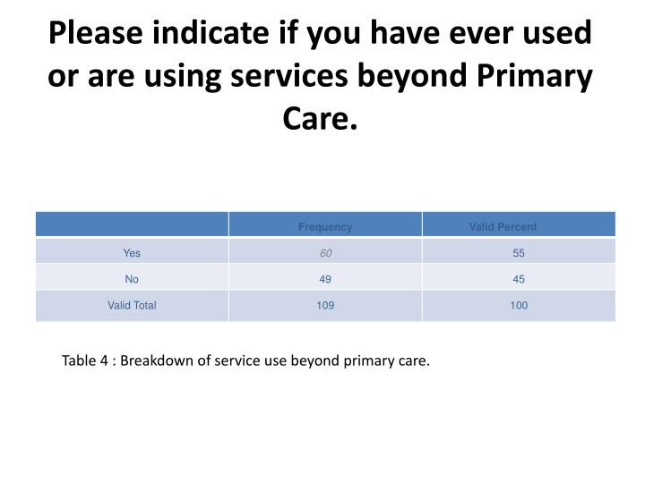 Please indicate if you have ever used or are using services beyond Primary Care.