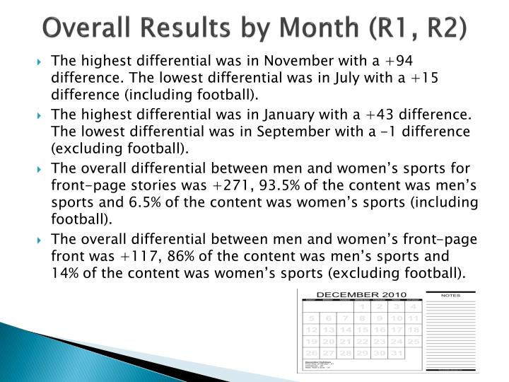 Overall Results by Month (R1, R2)