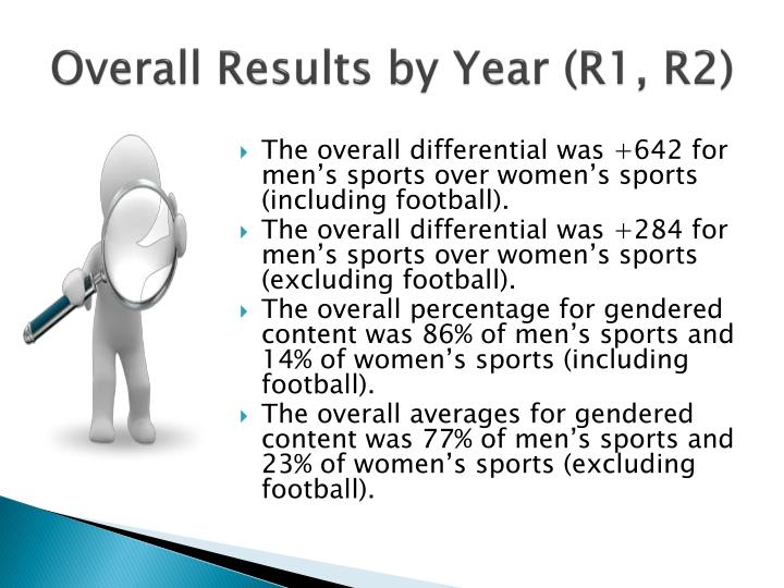 Overall Results by Year (R1, R2)