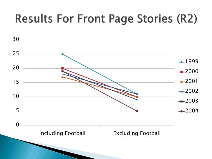 Results For Front Page Stories (R2)