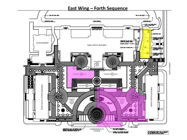 East Wing – Forth Sequence