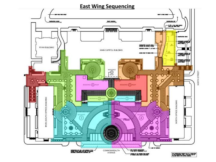 East Wing Sequencing