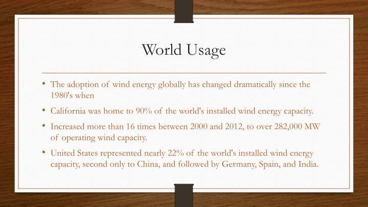 World Usage