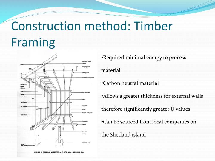 Construction method timber framing