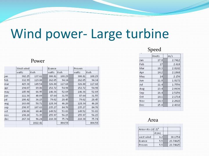 Wind power- Large turbine