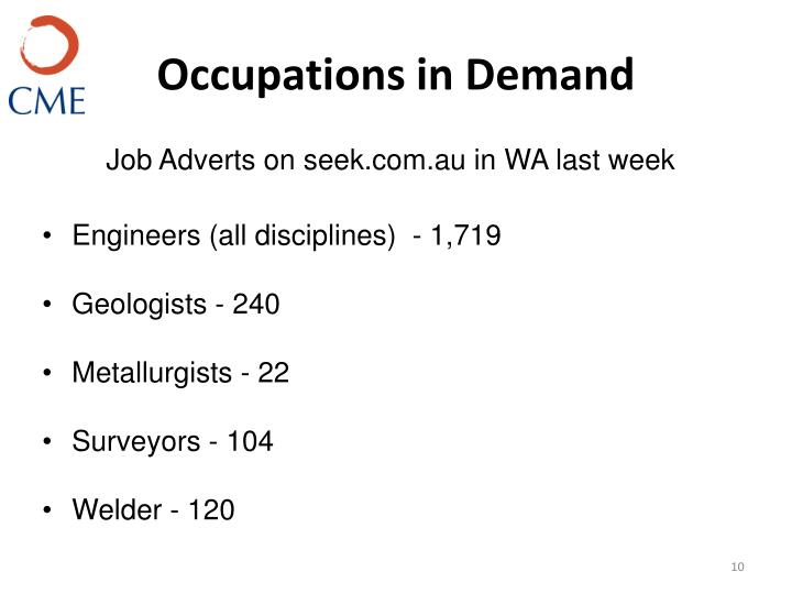 Occupations in Demand