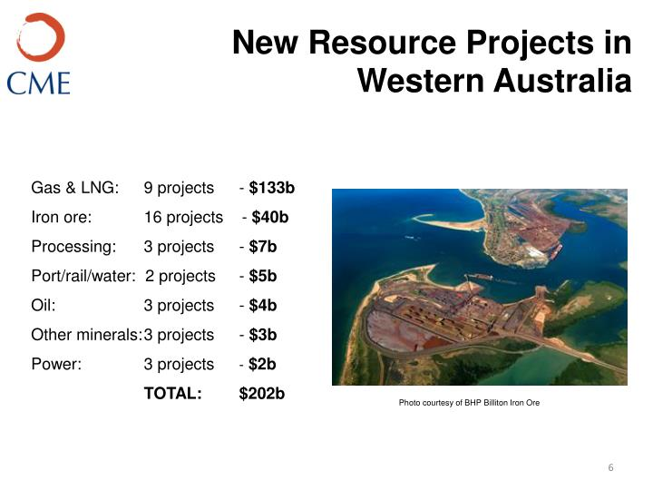 New Resource Projects in Western Australia
