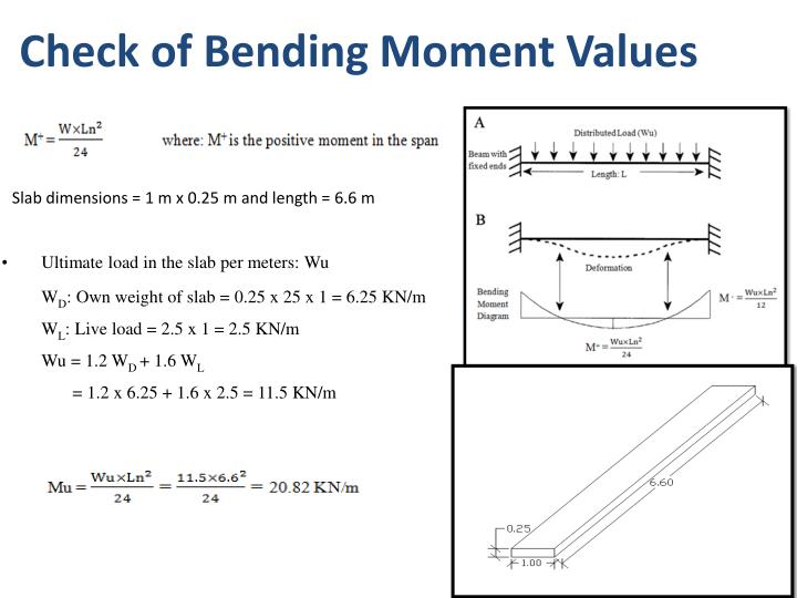Check of Bending Moment Values