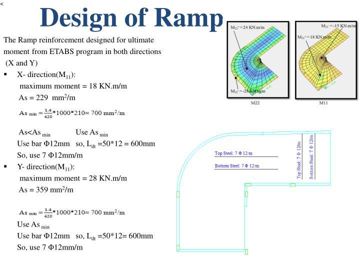 Design of Ramp