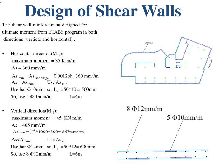 Design of Shear