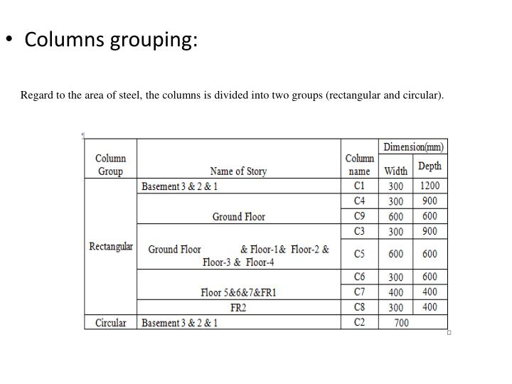 Columns grouping: