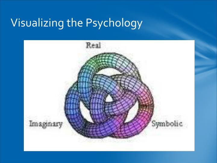 Visualizing the Psychology