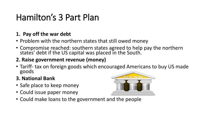 Hamilton's 3 Part Plan