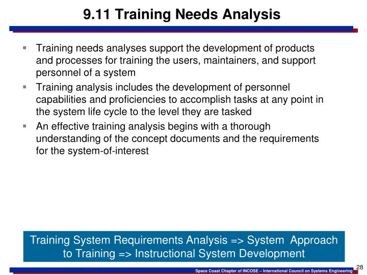 9.11 Training Needs Analysis