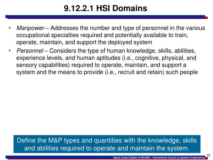 9.12.2.1 HSI Domains