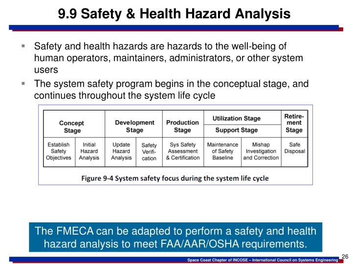 9.9 Safety & Health Hazard Analysis