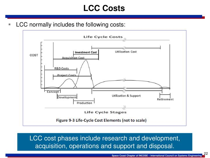 LCC Costs