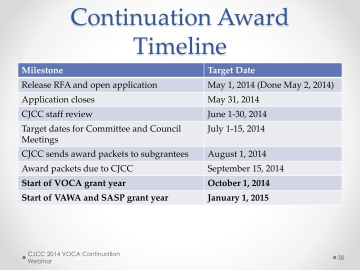 Continuation Award Timeline