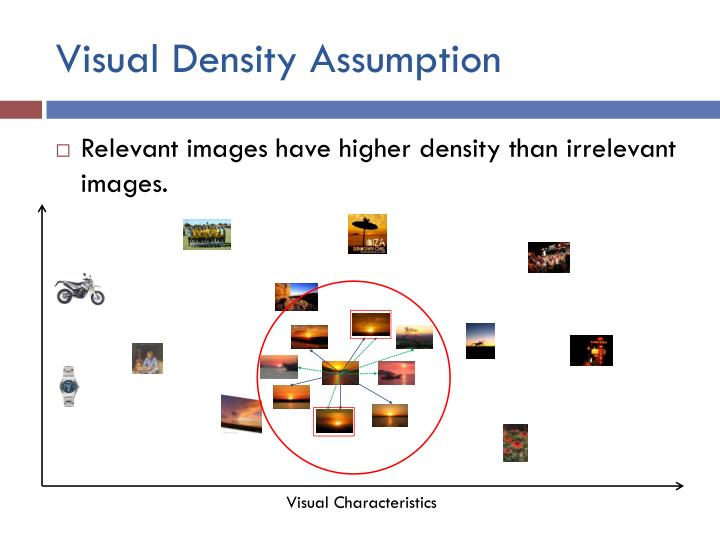 Visual Density Assumption