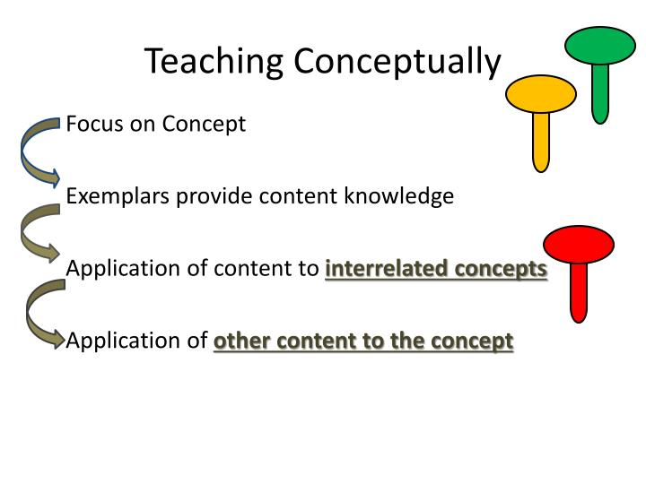 Teaching Conceptually