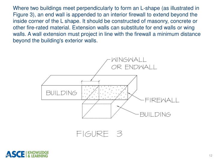 Where two buildings meet perpendicularly to form an L-shape (as illustrated in Figure 3), an end wall is appended to an interior firewall to extend beyond the inside corner of the L shape. It should be constructed of masonry, concrete or other fire-rated material. Extension walls can substitute for end walls or wing walls. A wall extension must project in line with the firewall a minimum distance beyond the building's exterior walls.