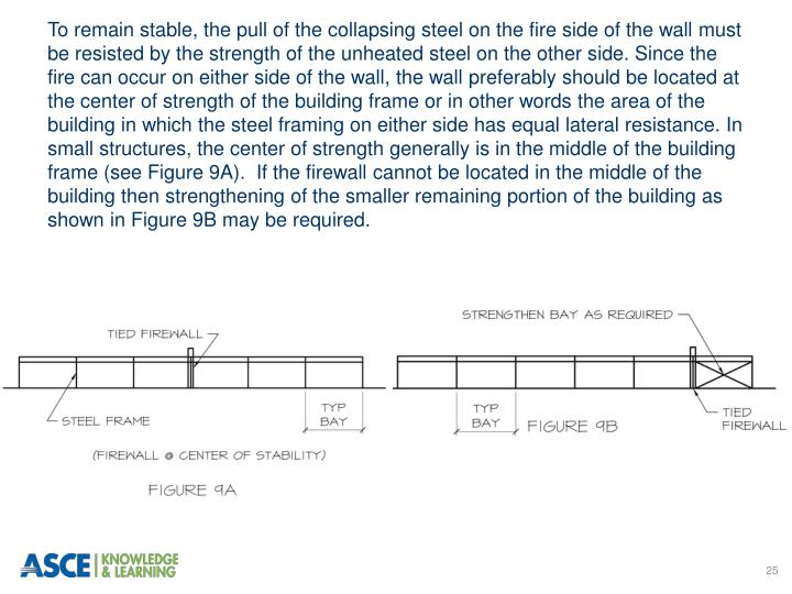 To remain stable, the pull of the collapsing steel on the fire side of the wall must be resisted by the strength of the unheated steel on the other side. Since the fire can occur on either side of the wall, the wall preferably should be located at the center of strength of the building frame or in other words the area of the building in which the steel framing on either side has equal lateral resistance. In small structures, the center of strength generally is in the middle of the building frame (see Figure 9A).  If the firewall cannot be located