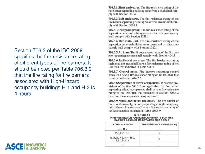 Section 706.3 of the IBC 2009  specifies the fire resistance rating of different types of fire barriers. It should be noted per Table 706.3.9 that the fire rating for fire barriers associated with High-Hazard occupancy buildings H-1 and H-2 is 4 hours.