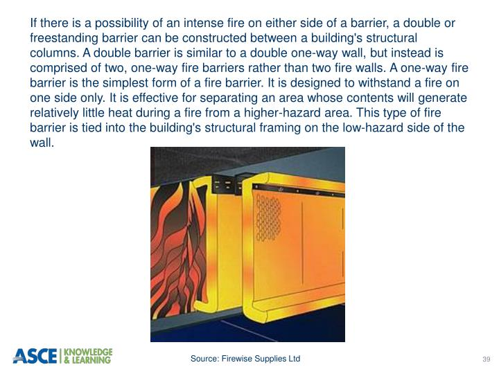 If there is a possibility of an intense fire on either side of a barrier, a double or freestanding barrier can be constructed between a building's structural columns. A double barrier is similar to a double one-way wall, but instead is comprised of two, one-way fire barriers rather than two fire walls. A one-way fire barrier is the simplest form of a fire barrier. It is designed to withstand a fire on one side only. It is effective for separating an area whose contents will generate relatively little heat during a fire from a higher-hazard area. This type of fire barrier is tied into the building's structural framing on the low-hazard side of the wall