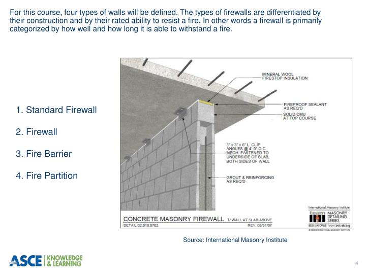 For this course, four types of walls will be defined. The types of firewalls are differentiated by their construction and by their rated ability to resist a fire. In other words a firewall is primarily categorized by how well and how long it is able to withstand a fire.
