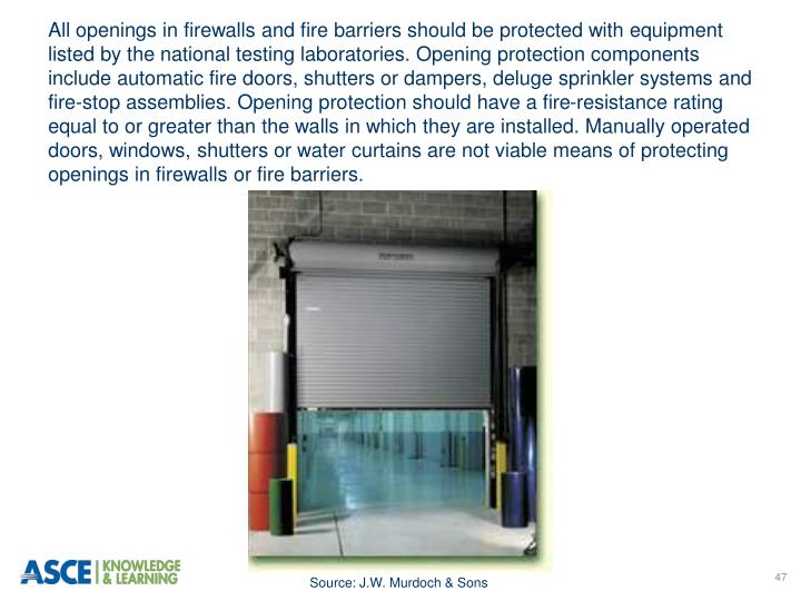 All openings in firewalls and fire barriers should be protected with equipment listed by the national testing laboratories. Opening protection components include automatic fire doors, shutters or dampers, deluge sprinkler systems and fire-stop assemblies. Opening protection should have a fire-resistance rating equal to or greater than the walls in which they are installed. Manually operated doors, windows, shutters or water curtains are not viable means of protecting openings in firewalls or fire barriers