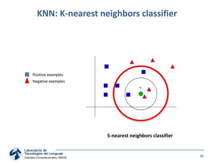 KNN: K-nearest neighbors classifier