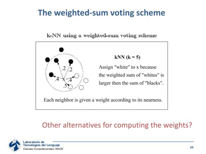 The weighted-sum voting scheme