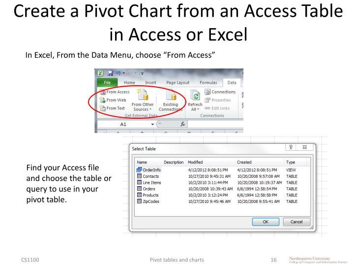 Create a Pivot Chart from an Access