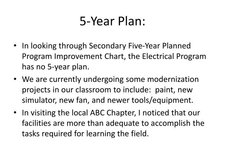5-Year Plan:
