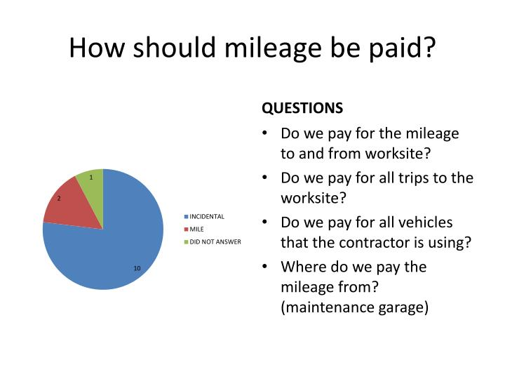 How should mileage be paid?