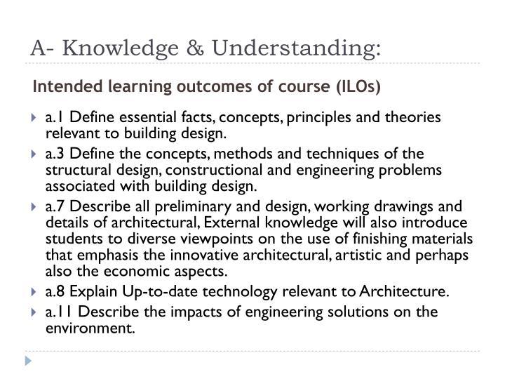 A- Knowledge & Understanding: