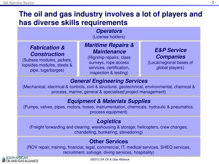 The oil and gas industry involves a lot of players and has diverse skills requirements