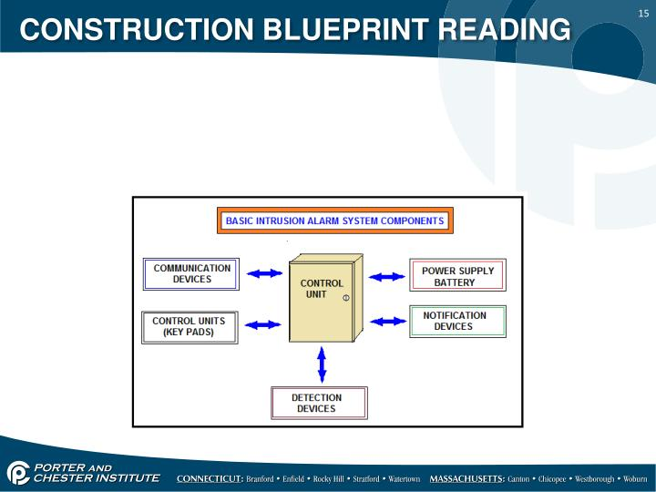 Ppt Construction Blueprint Reading Powerpoint