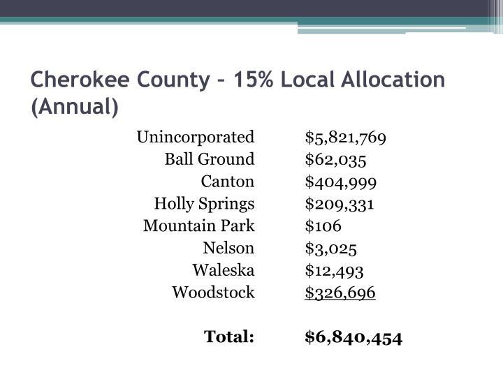 Cherokee County – 15% Local Allocation (Annual)