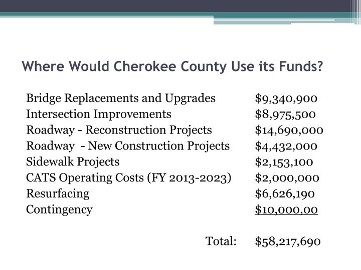 Where Would Cherokee County Use its Funds?