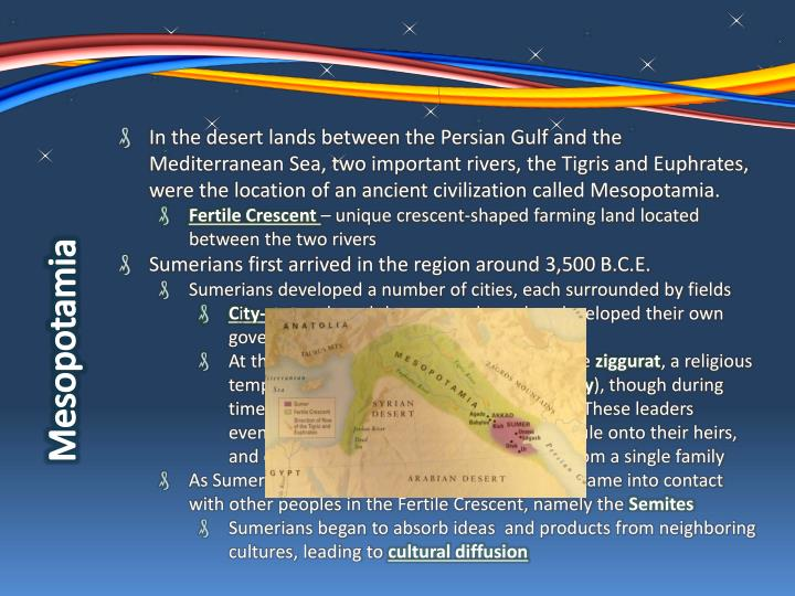In the desert lands between the Persian Gulf and the Mediterranean Sea, two important rivers, the Tigris and Euphrates, were the location of an ancient civilization called Mesopotamia.