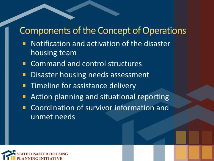 Components of the concept of operations