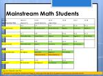 mainstream math students