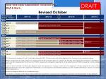 new york state assessment transition plan ela math
