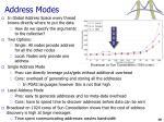 address modes