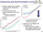 autotuning and synchronization cont