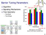 barrier tuning parameters