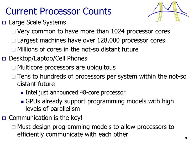 Current Processor Counts