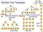 example tree topologies